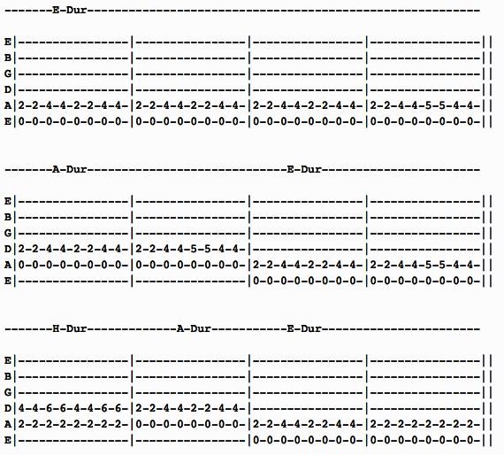 Bluesworkshop Gitarrengriffe Blues lernen Basics